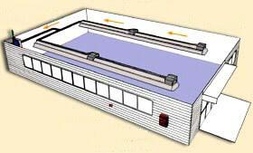 La calefacción por radiación permite la total disponibilidad del suelo de las instalaciones, ya que todos los elementos están colgados del techo.